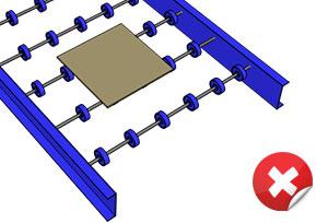 Skate wheel conveyor incorrect